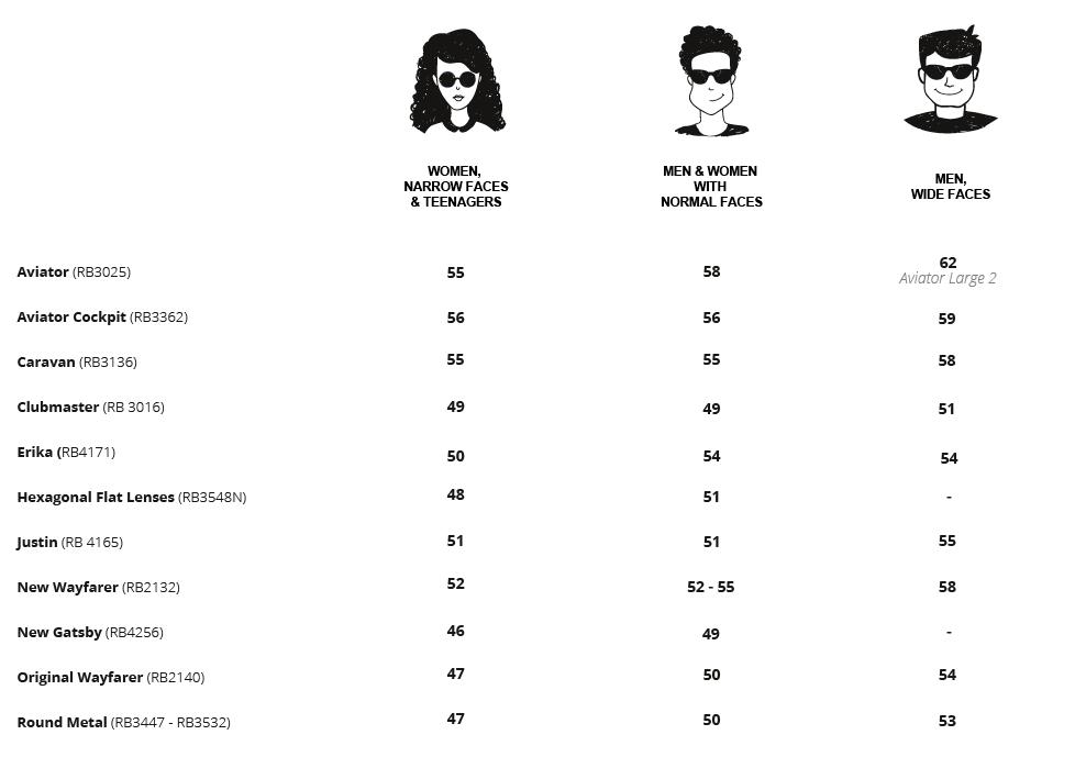 ray ban junior size chart